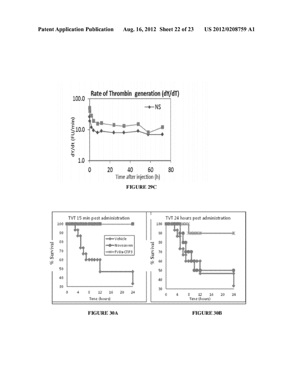LONG-ACTING COAGULATION FACTORS AND METHODS OF PRODUCING SAME - diagram, schematic, and image 23