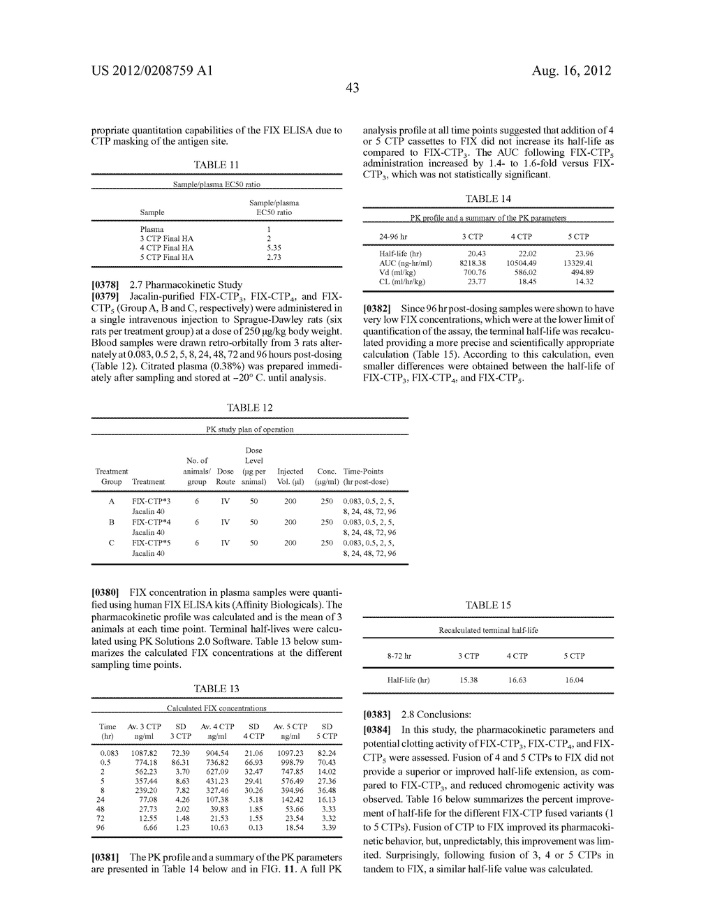 LONG-ACTING COAGULATION FACTORS AND METHODS OF PRODUCING SAME - diagram, schematic, and image 67