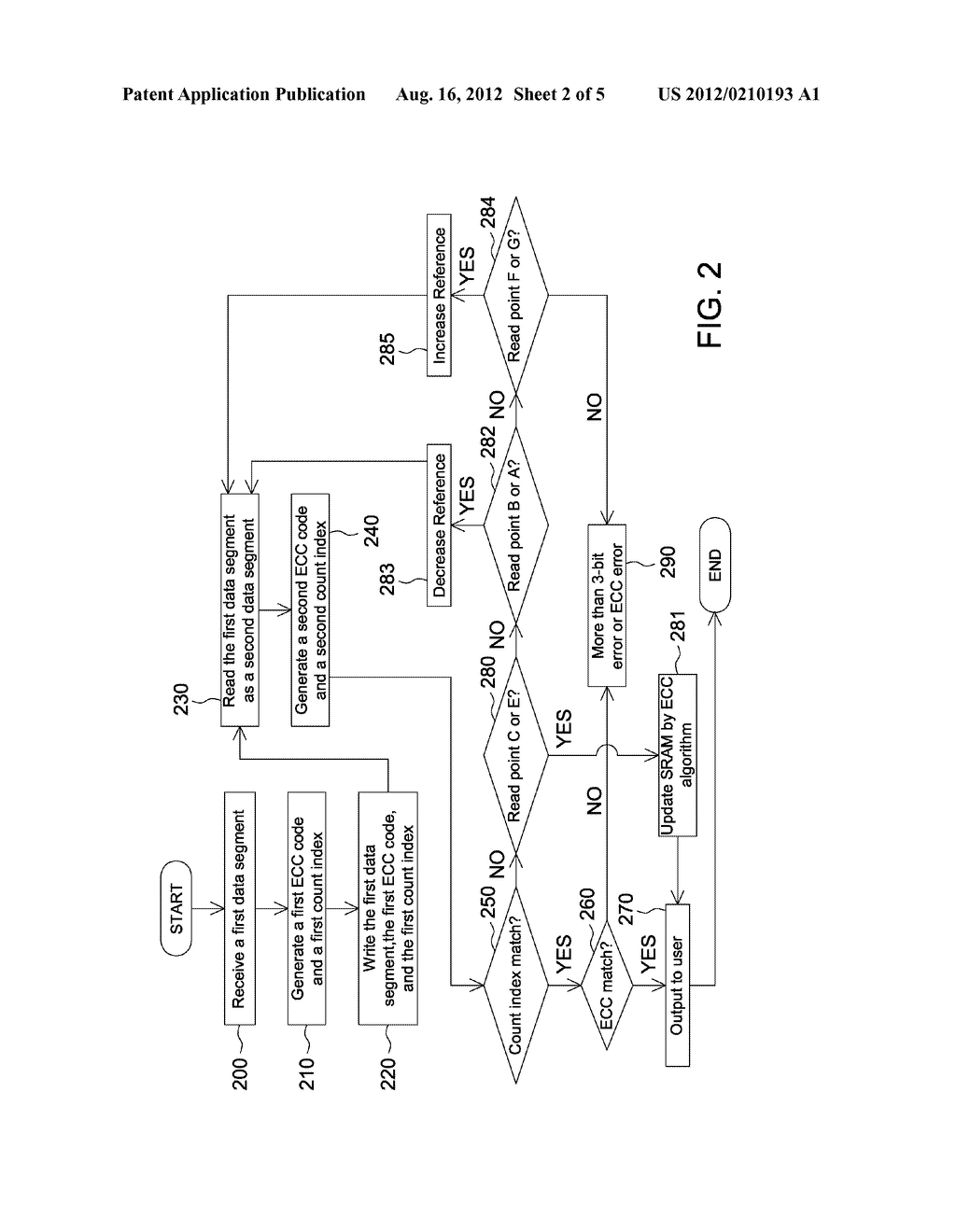 MEMORY AND METHOD FOR CHECKING READING ERRORS THEREOF - diagram, schematic, and image 03