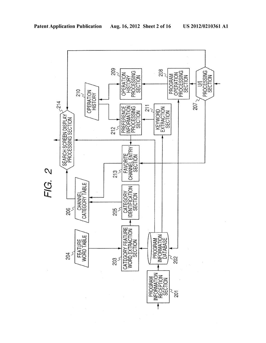 INFORMATION PROCESSING DEVICE, METHOD, AND PROGRAM - diagram, schematic, and image 03