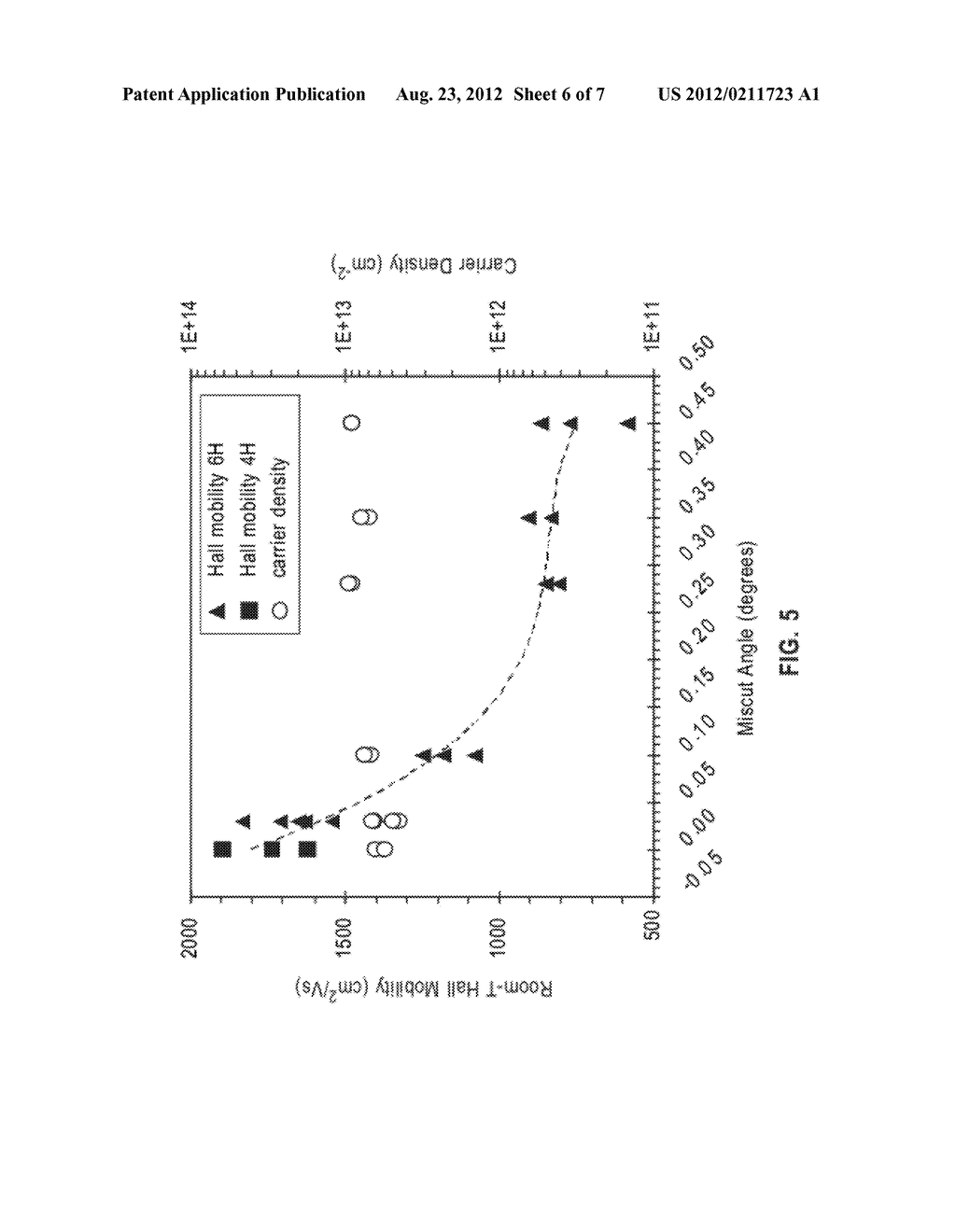 GRAPHENE-CONTAINING SEMICONDUCTOR STRUCTURES AND DEVICES ON A SILICON     CARBIDE SUBSTRATE HAVING A DEFINED MISCUT ANGLE - diagram, schematic, and image 07