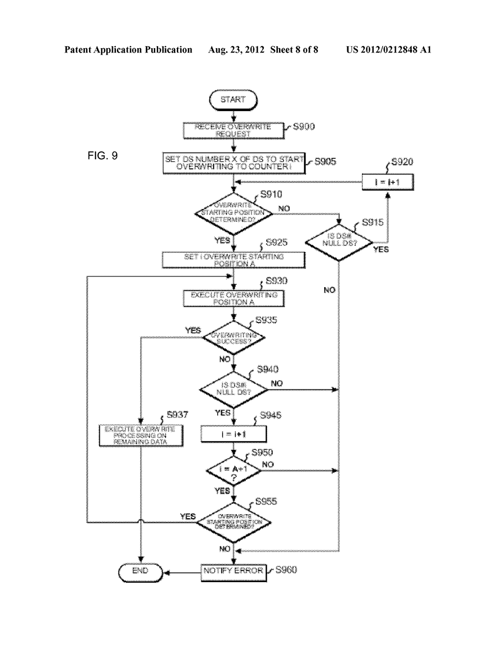 OVERWRITE CONTROL METHOD FOR DATA IN TAPE RECORDING APPARATUS, AND TAPE     RECORDING APPARATUS - diagram, schematic, and image 09