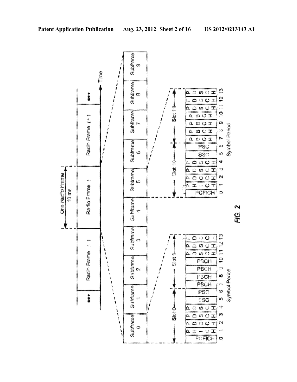 SYSTEM AND METHOD FOR SINGLE CARRIER OPTIMIZATION FOR EVOLVED MULTIMEDIA     BROADCAST MULTICAST SERVICE - diagram, schematic, and image 03