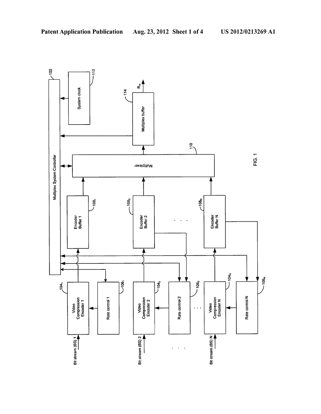 METHOD AND SYSTEM FOR DYNAMICALLY ALLOCATING VIDEO MULTIPLEXING BUFFER     BASED ON QUEUING THEORY - diagram, schematic, and image 02
