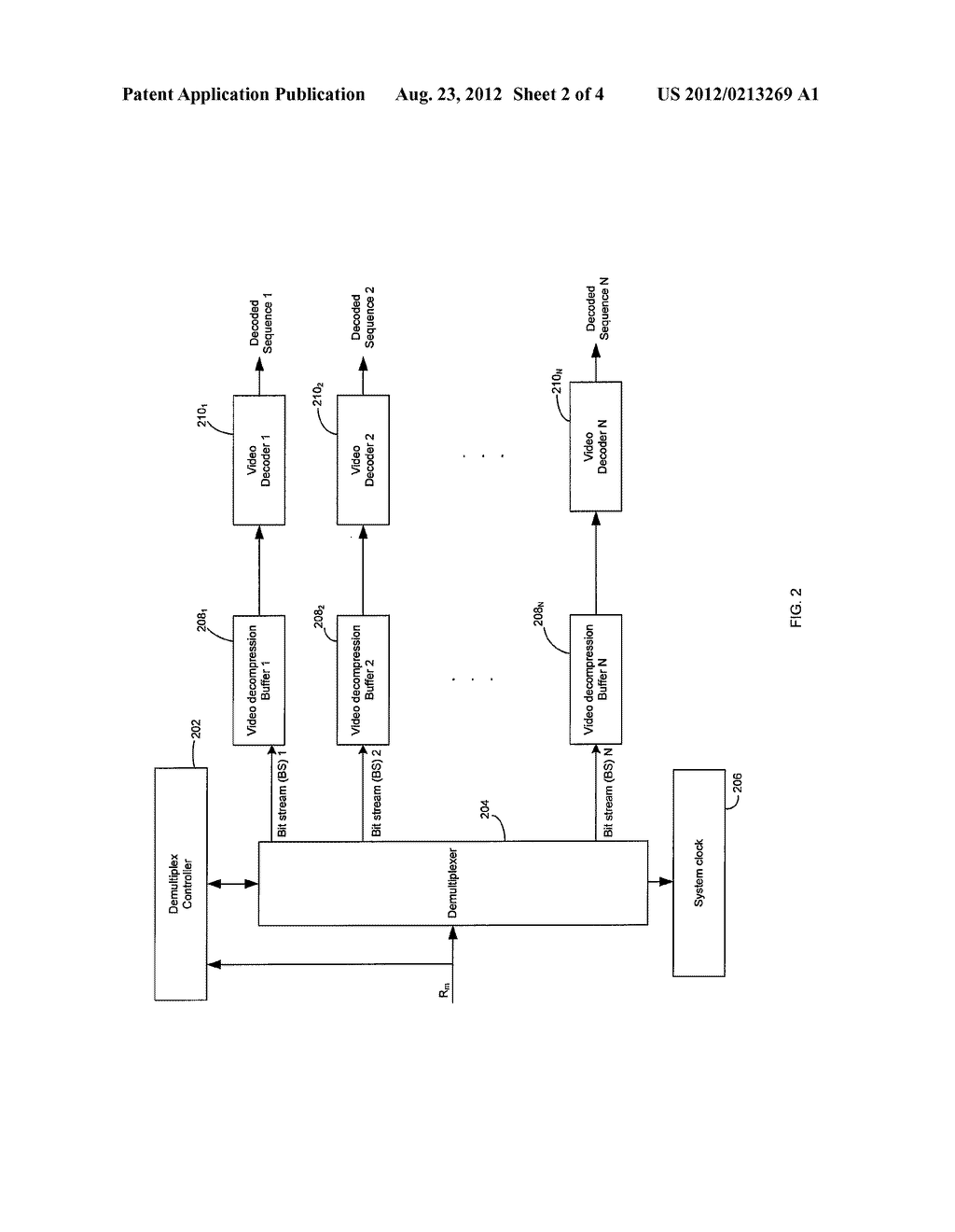 METHOD AND SYSTEM FOR DYNAMICALLY ALLOCATING VIDEO MULTIPLEXING BUFFER     BASED ON QUEUING THEORY - diagram, schematic, and image 03