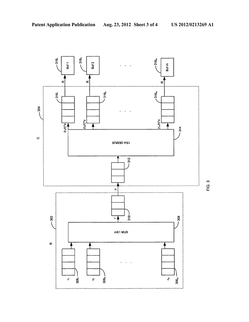 METHOD AND SYSTEM FOR DYNAMICALLY ALLOCATING VIDEO MULTIPLEXING BUFFER     BASED ON QUEUING THEORY - diagram, schematic, and image 04