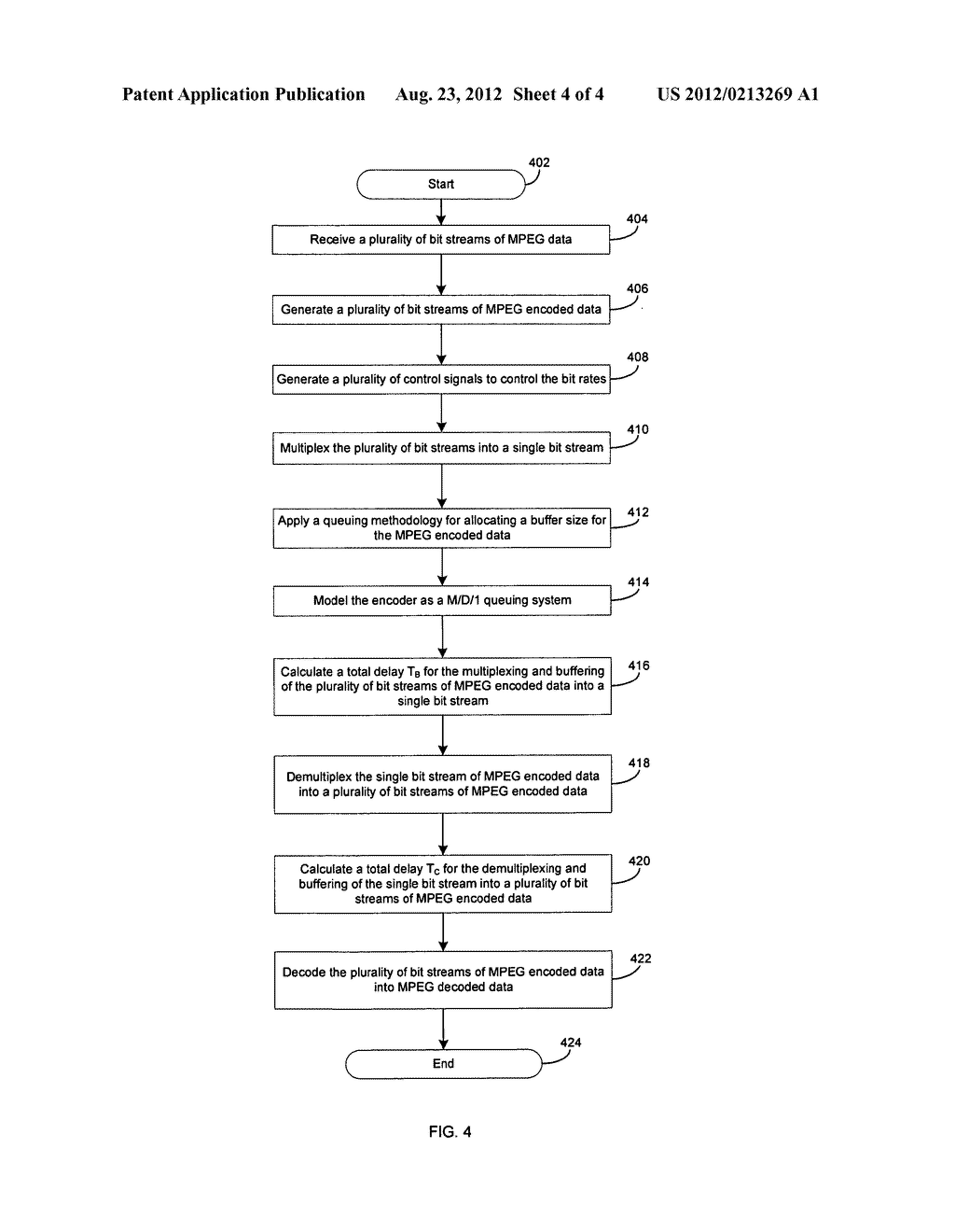 METHOD AND SYSTEM FOR DYNAMICALLY ALLOCATING VIDEO MULTIPLEXING BUFFER     BASED ON QUEUING THEORY - diagram, schematic, and image 05
