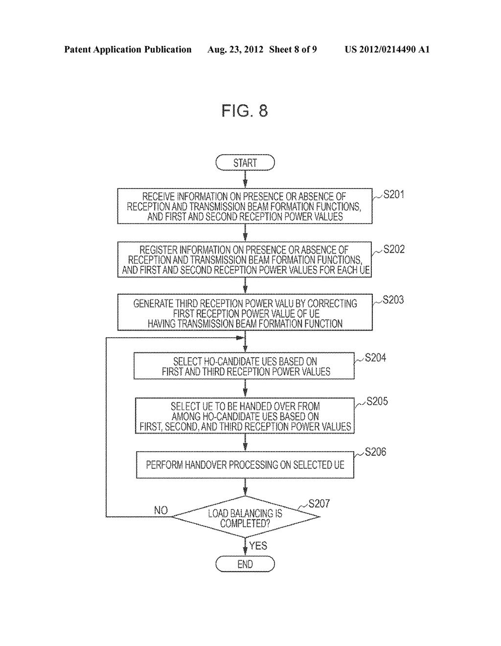 APPARATUS AND METHOD FOR PERFORMING HANDOVER IN A WIRELESS COMMUNICATION     NETWORK - diagram, schematic, and image 09