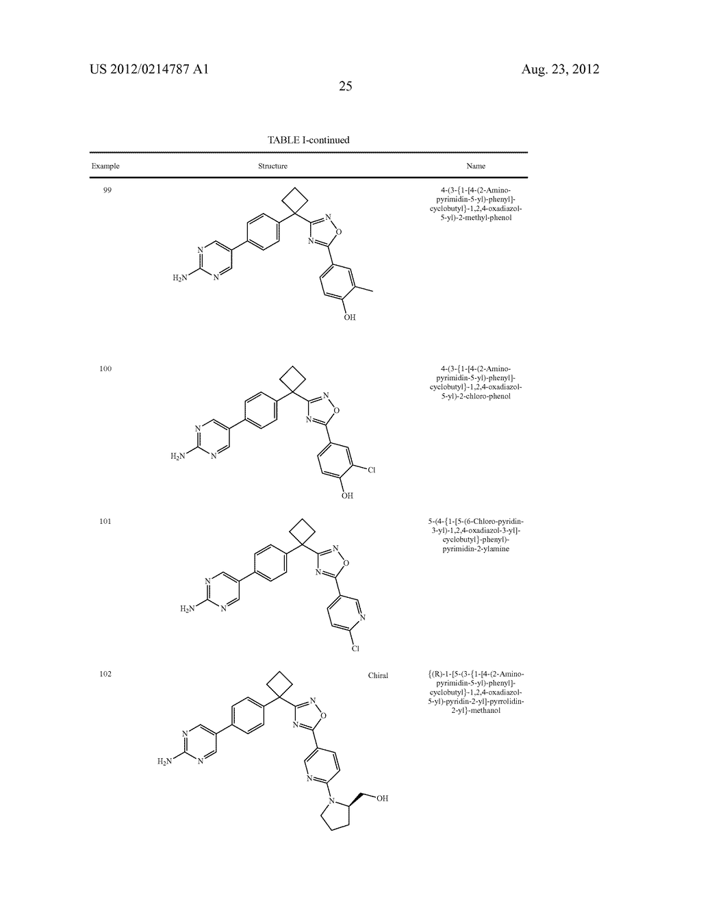 OXADIAZOLE INHIBITORS OF LEUKOTRIENE PRODUCTION - diagram, schematic, and image 26