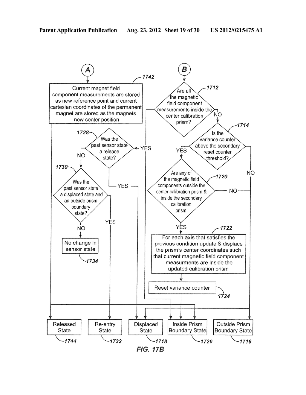 MAGNETIC SENSING USER INTERFACE DEVICE METHODS AND APPARATUS - diagram, schematic, and image 20
