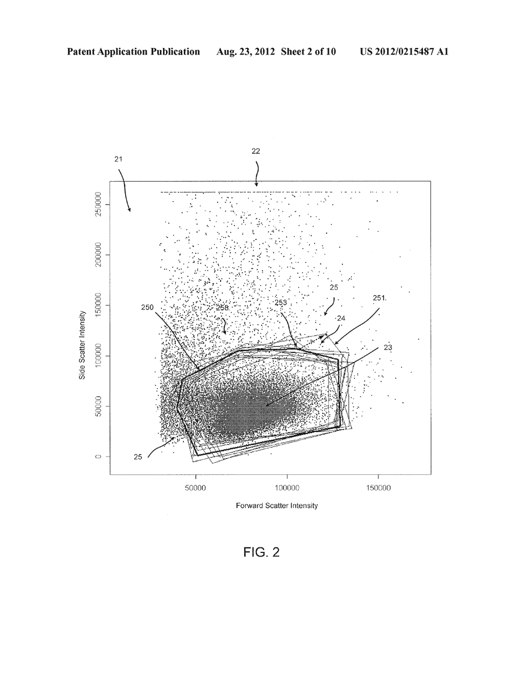 METHODS AND APPARATUS RELATED TO GATE BOUNDARIES WITHIN A DATA SPACE - diagram, schematic, and image 03