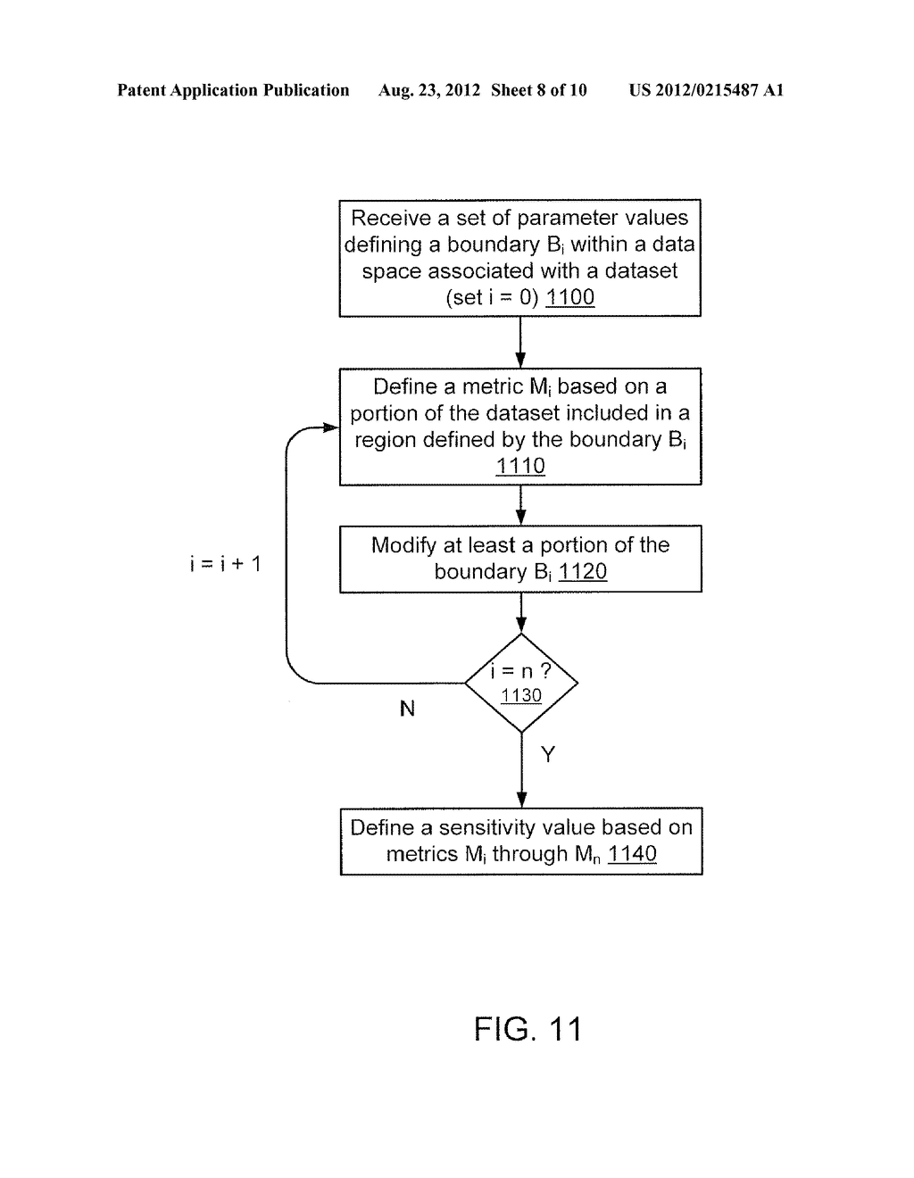 METHODS AND APPARATUS RELATED TO GATE BOUNDARIES WITHIN A DATA SPACE - diagram, schematic, and image 09
