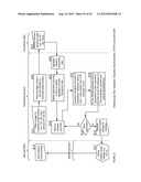 DYNAMIC PAYMENT OPTIMIZATION APPARATUSES, METHODS AND SYSTEMS diagram and image
