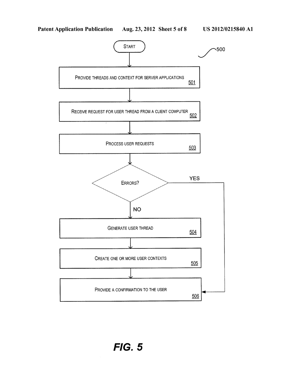SYSTEM AND METHOD FOR PROVIDING USER CONTEXT SUPPORT IN A NATIVE     TRANSACTION PLATFORM - diagram, schematic, and image 06