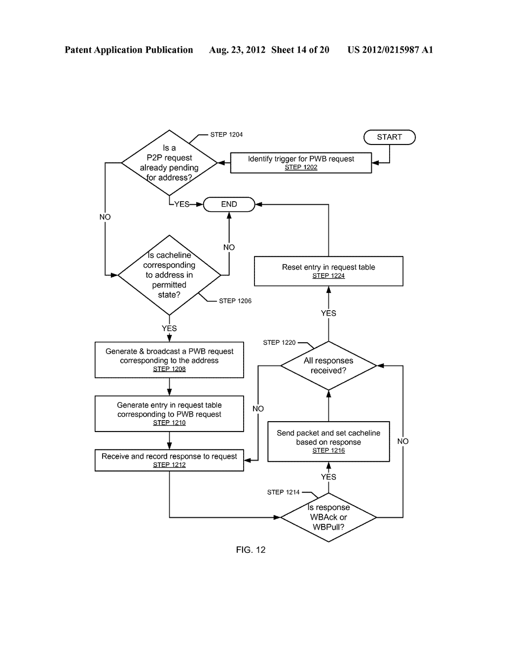 BROADCAST PROTOCOL FOR A NETWORK OF CACHES - diagram, schematic, and image 15