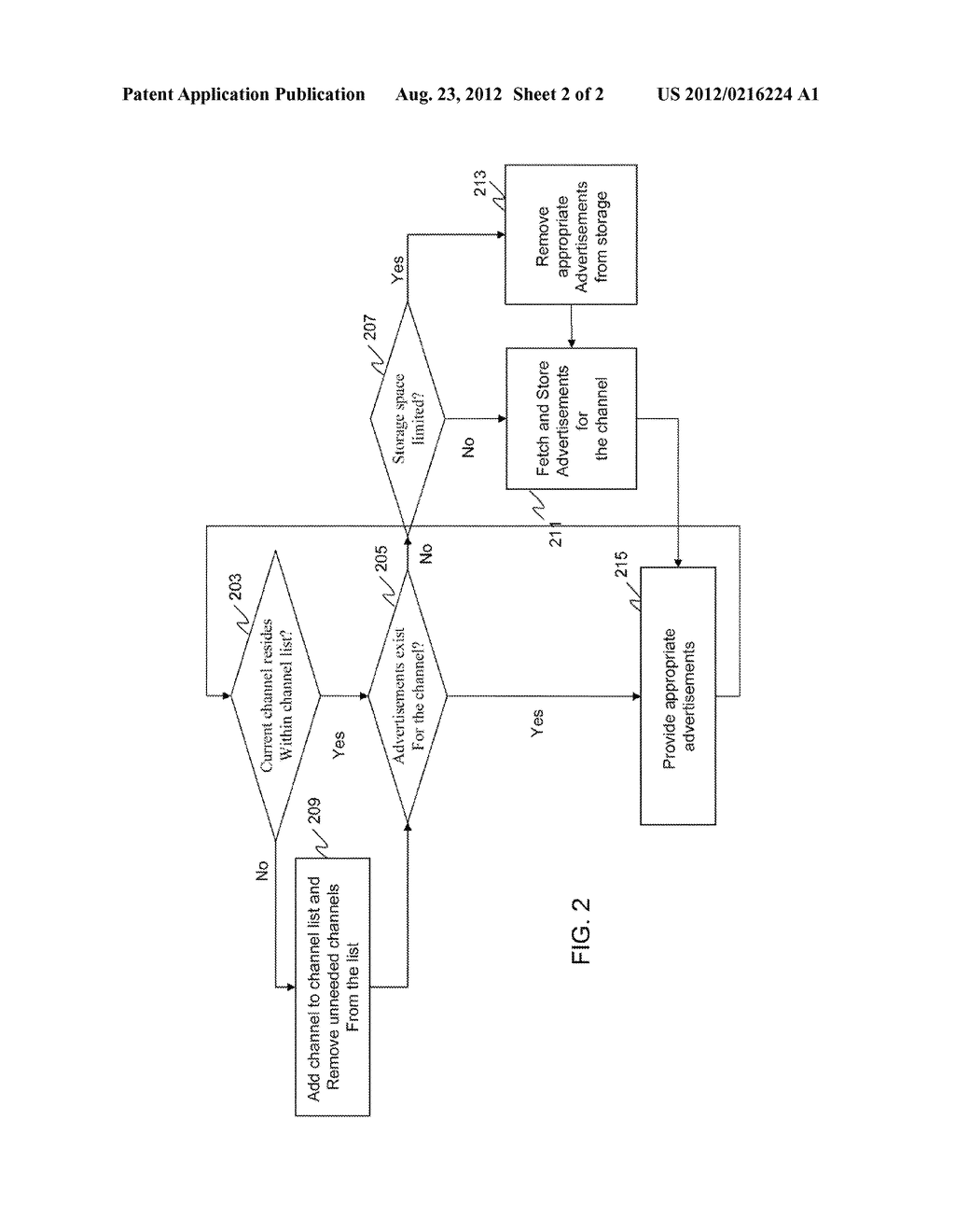 METHOD AND APPARATUS FOR MANAGING TARGETED ADVERTISEMENTS FOR A LINEAR     TELEVISION SERVICE - diagram, schematic, and image 03