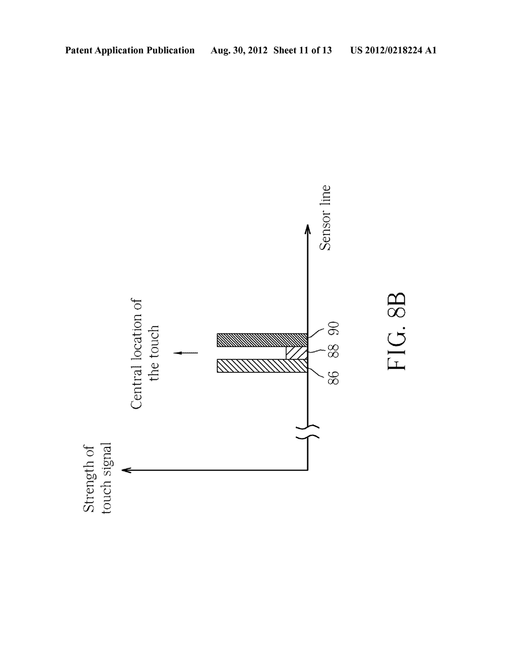 METHOD FOR DETERMINING TOUCH SIGNAL GENERATING BY SENSOR STRUCTURE OF     TOUCH PANEL - diagram, schematic, and image 12