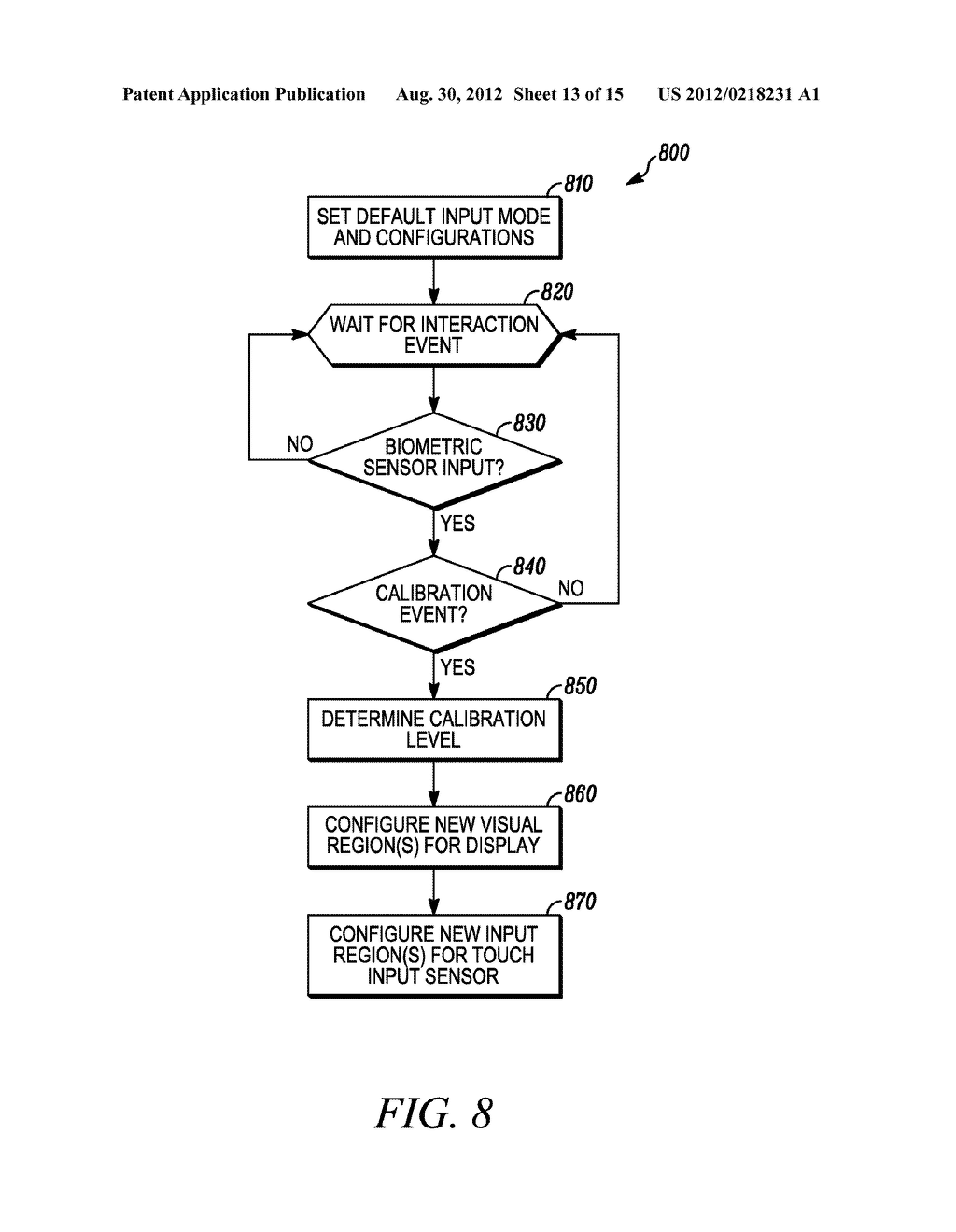 Electronic Device and Method for Calibration of a Touch Screen - diagram, schematic, and image 14