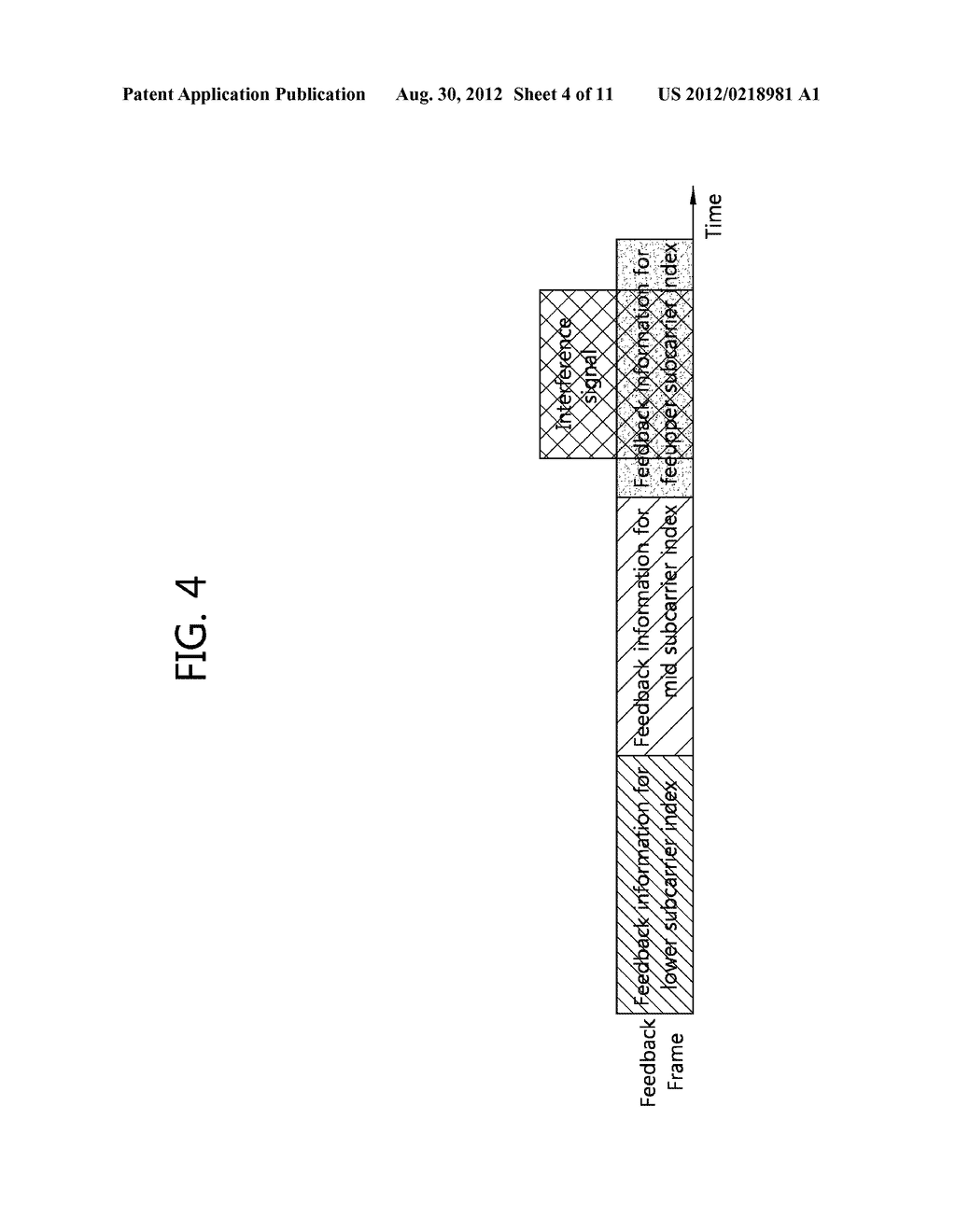 METHOD FOR CHANNEL SOUNDING IN WIRELESS LOCAL AREA NETWORK AND APPARATUS     FOR THE SAME - diagram, schematic, and image 05