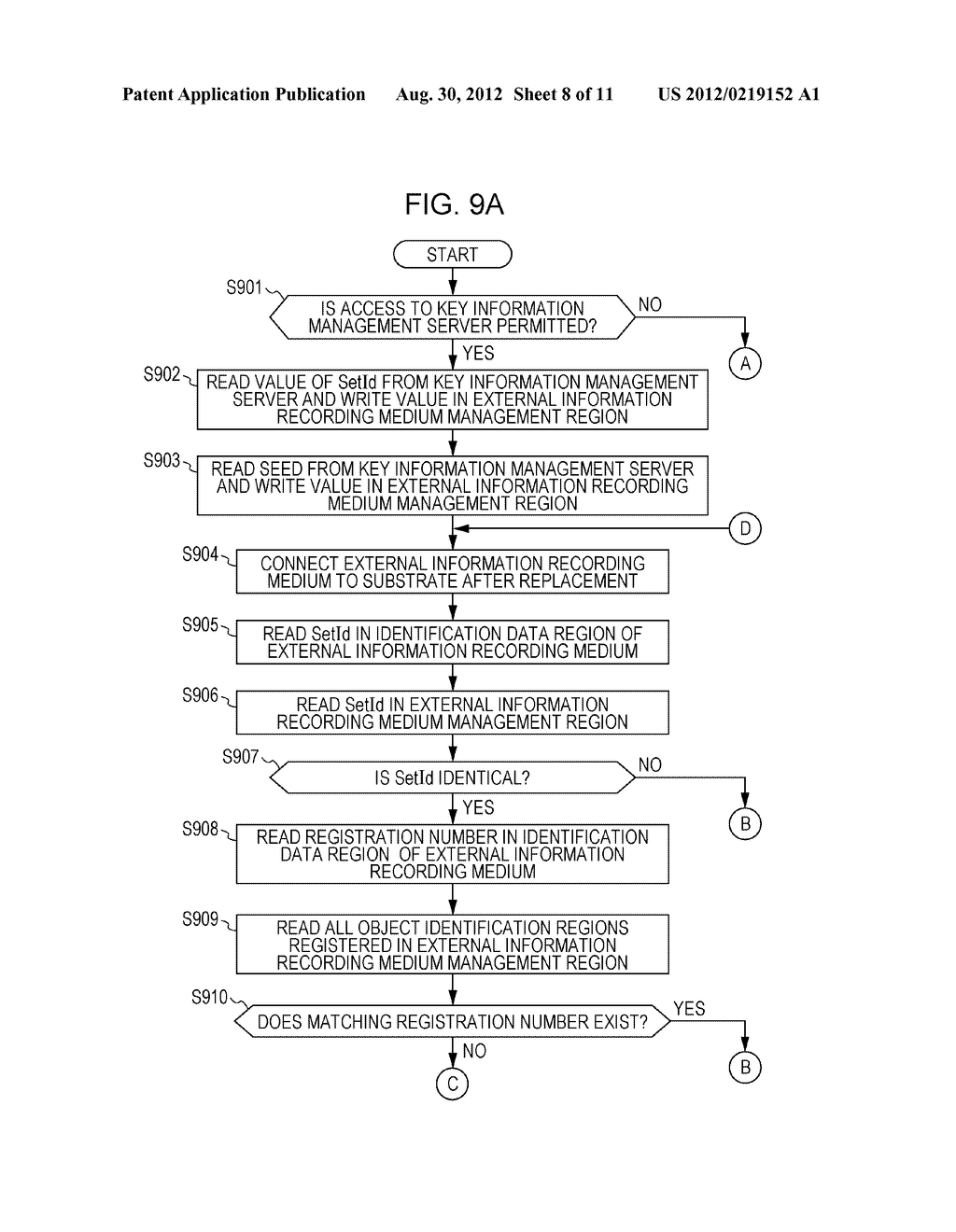 KEY INFORMATION MANAGEMENT SYSTEM, RECORD REPRODUCTION APPARATUS, AND KEY     INFORMATION MANAGEMENT APPARATUS - diagram, schematic, and image 09
