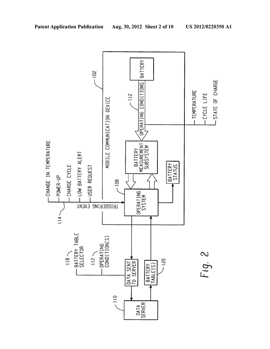 Method and Apparatus for Dynamic Battery Management Control in a Mobile     Communication Device - diagram, schematic, and image 03
