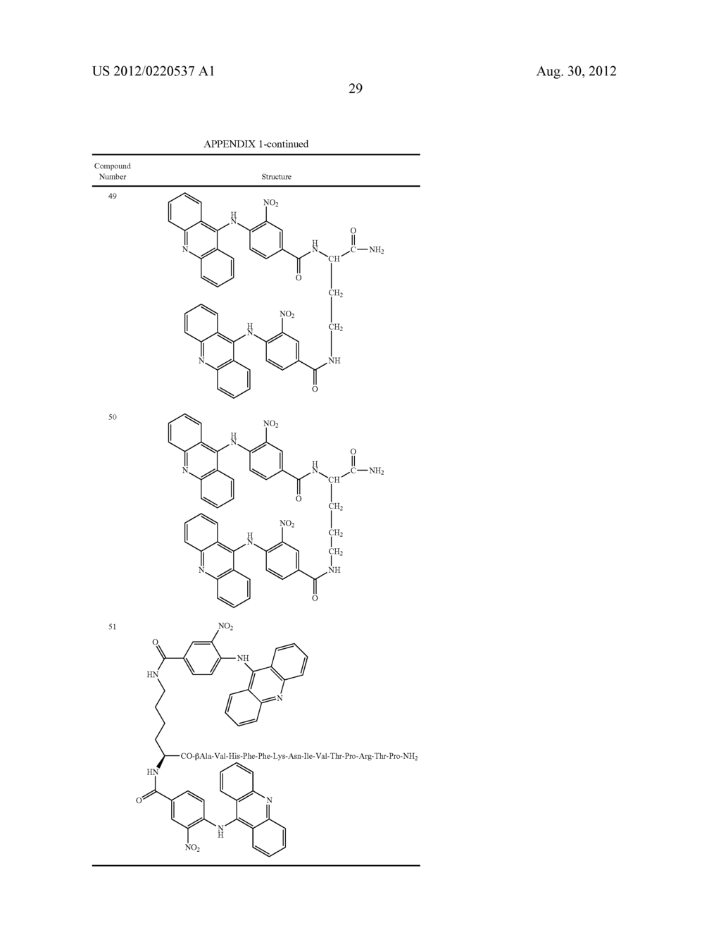 9-AMINOACRIDINE DERIVATIVES, THEIR PREPARATION AND USES - diagram, schematic, and image 31