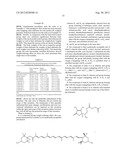 PREPARATION OF CAROTENOID DERIVATIVES AND THEIR APPLICATIONS diagram and image
