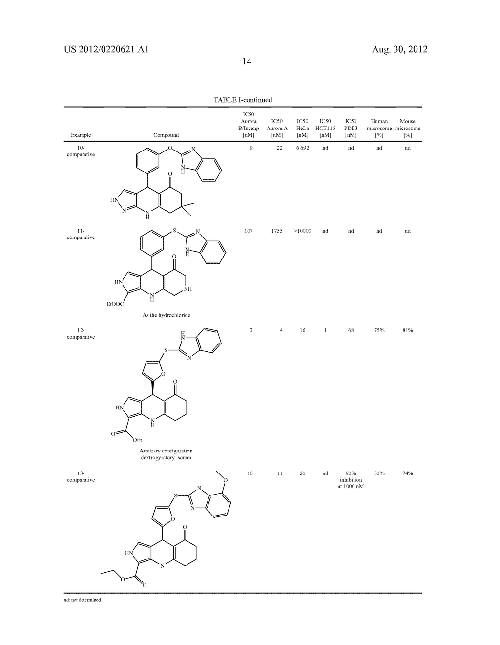 ANTI-CANCER COMPOUND AND PHARMACEUTICAL COMPOSITION CONTAINING THE SAME - diagram, schematic, and image 15