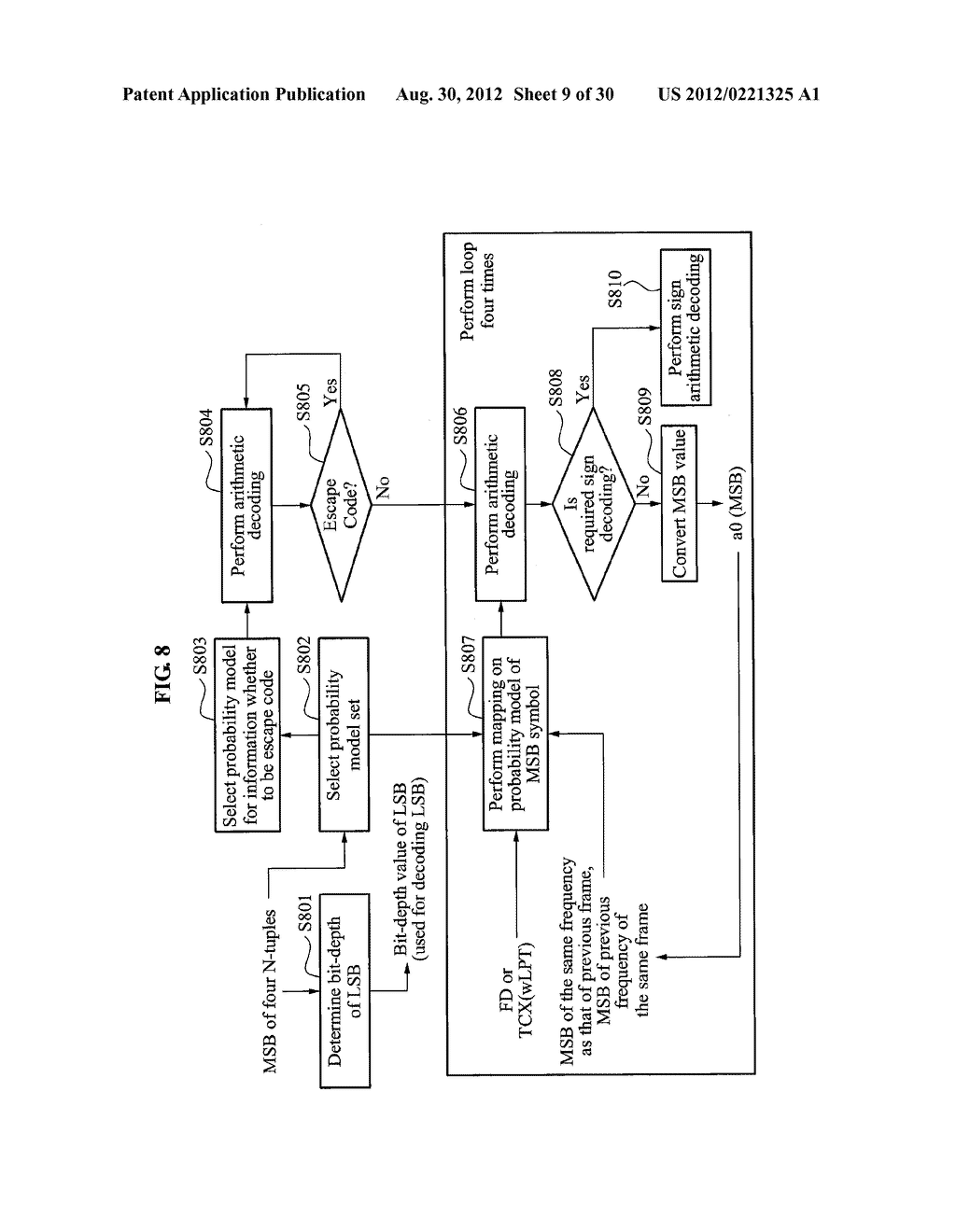 CONTEXT-BASED ARITHMETIC ENCODING APPARATUS AND METHOD AND CONTEXT-BASED     ARITHMETIC DECODING APPARATUS AND METHOD - diagram, schematic, and image 10