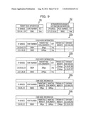 COMPUTER-READABLE RECORDING MEDIUM STORING TRANSMISSION CONTROL PROGRAM,     COMMUNICATION DEVICE AND TRANSMISSION CONTROL METHOD diagram and image