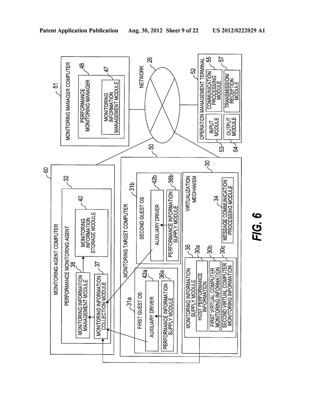 METHOD OF MONITORING PERFORMANCE OF VIRTUAL COMPUTER AND APPARATUS USING     THE METHOD - diagram, schematic, and image 10