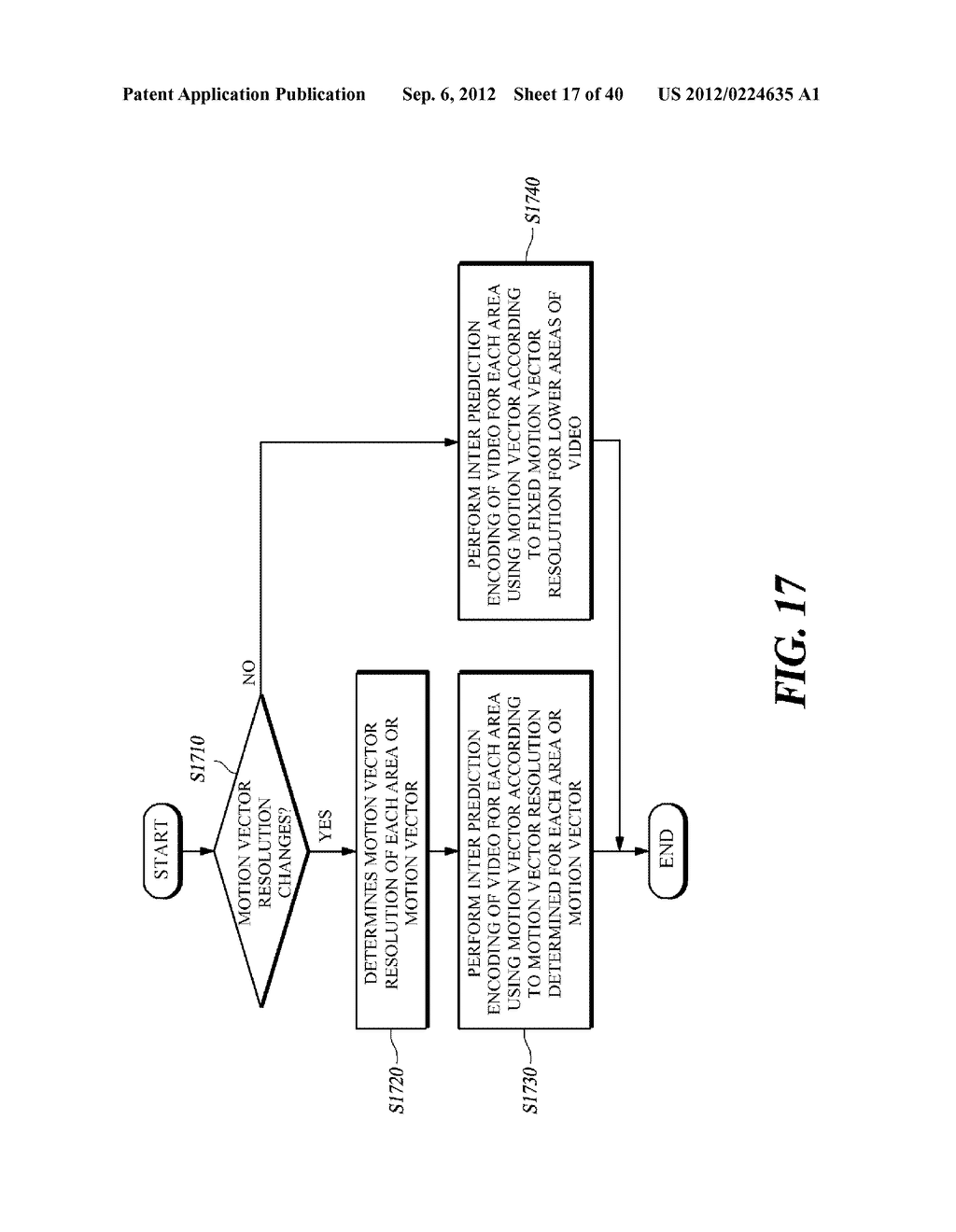 METHOD AND APPARATUS FOR ENCODING/DECODING IMAGES USING ADAPTIVE MOTION     VECTOR RESOLUTION - diagram, schematic, and image 18