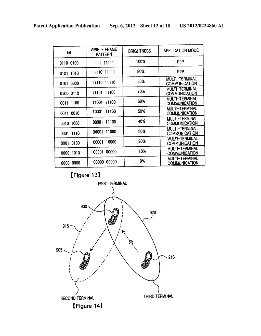 METHOD AND DEVICE FOR DETERMINING OUTPUT OF VISIBLE FRAME IN VISIBLE LIGHT     COMMUNICATION SYSTEM - diagram, schematic, and image 13