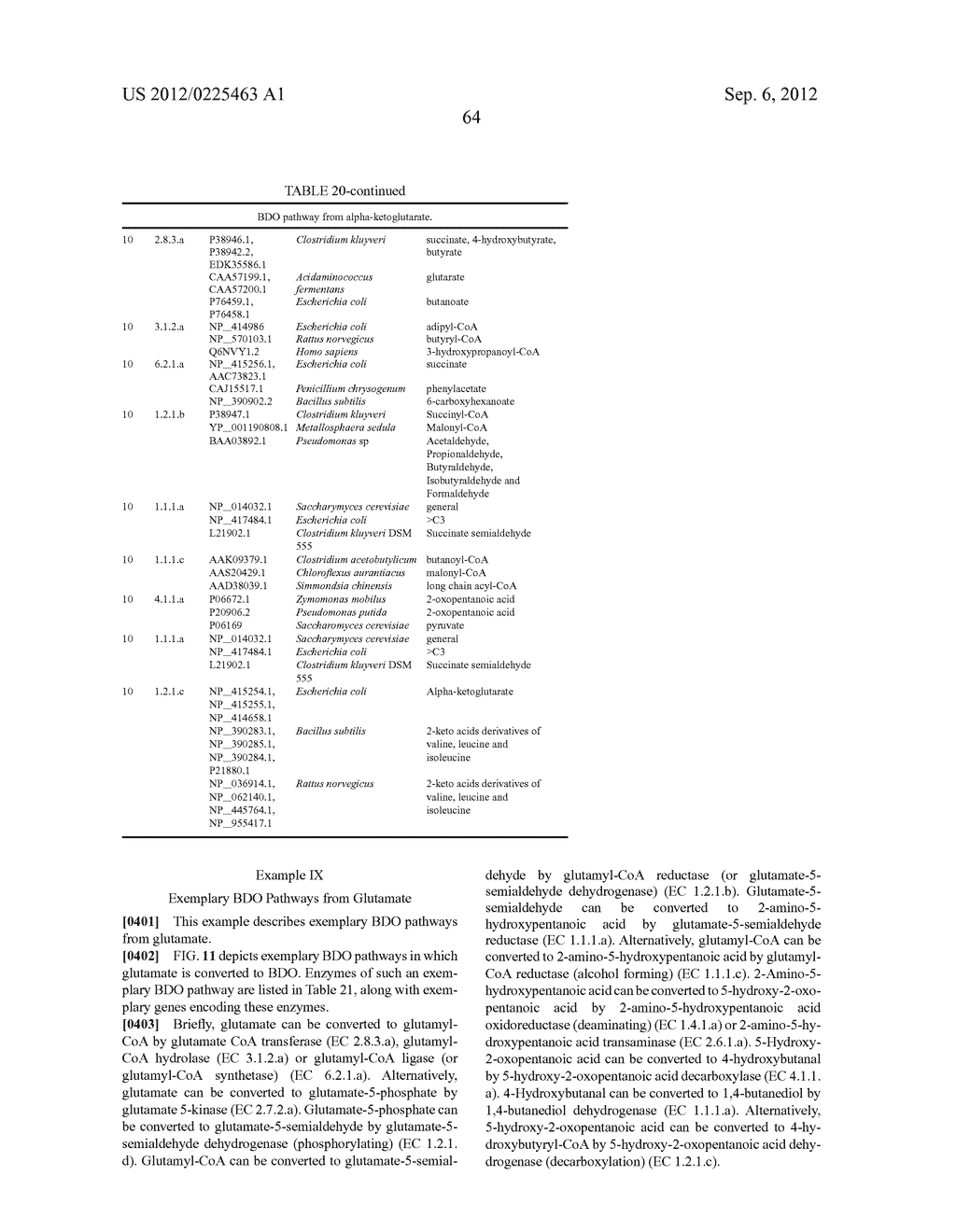 MICROORGANISMS FOR THE PRODUCTION OF 1,4-BUTANEDIOL AND RELATED METHODS - diagram, schematic, and image 126