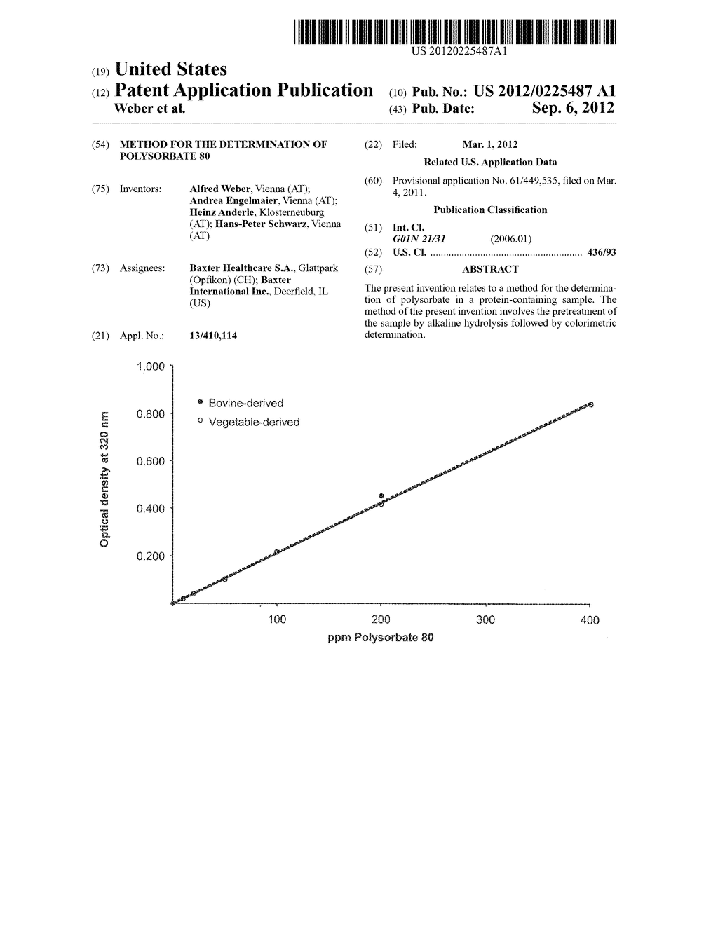 METHOD FOR THE DETERMINATION OF POLYSORBATE 80 - diagram, schematic, and image 01