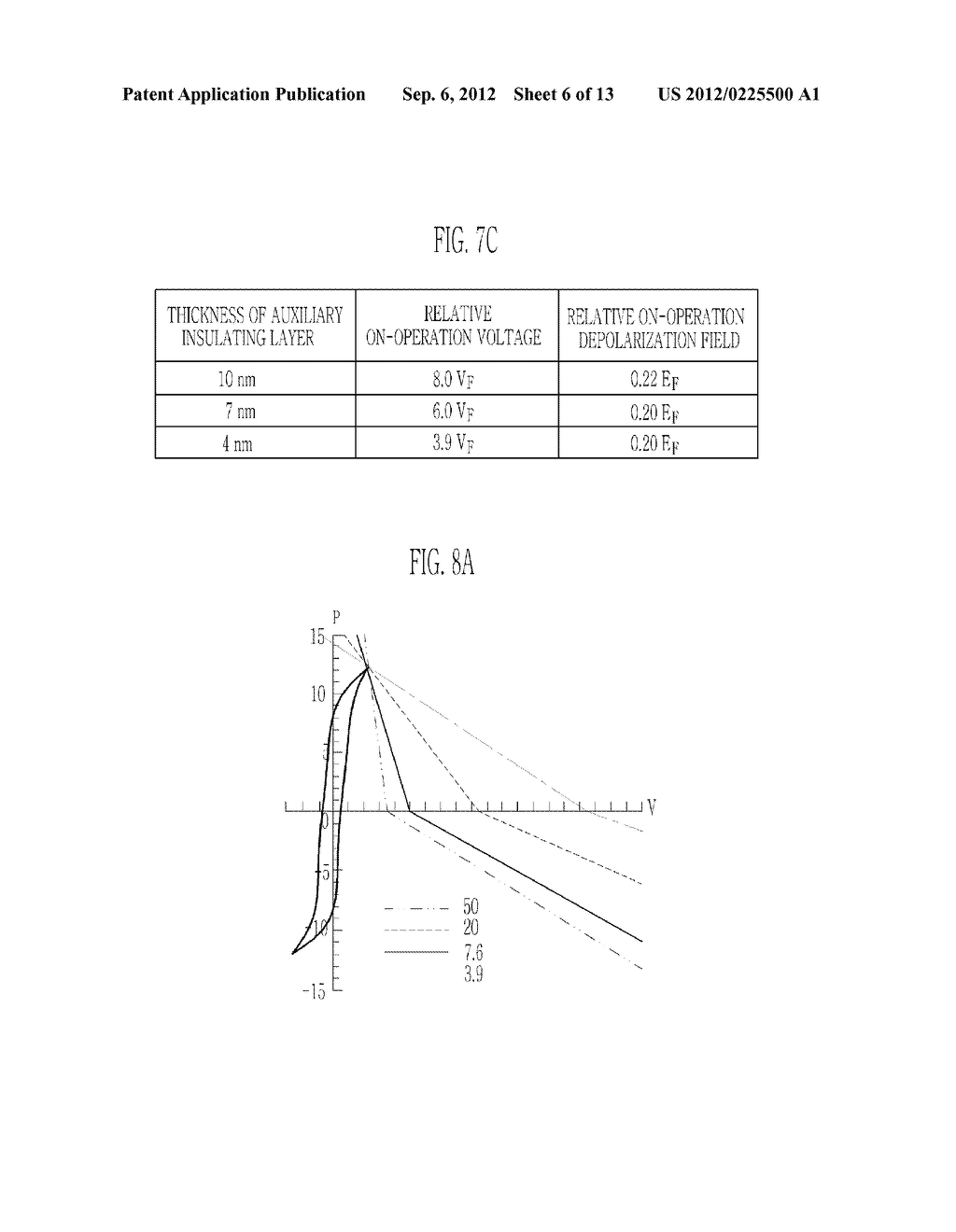 TRANSPARENT NONVOLATILE MEMORY THIN FILM TRANSISTOR AND METHOD OF     MANUFACTURING THE SAME - diagram, schematic, and image 07