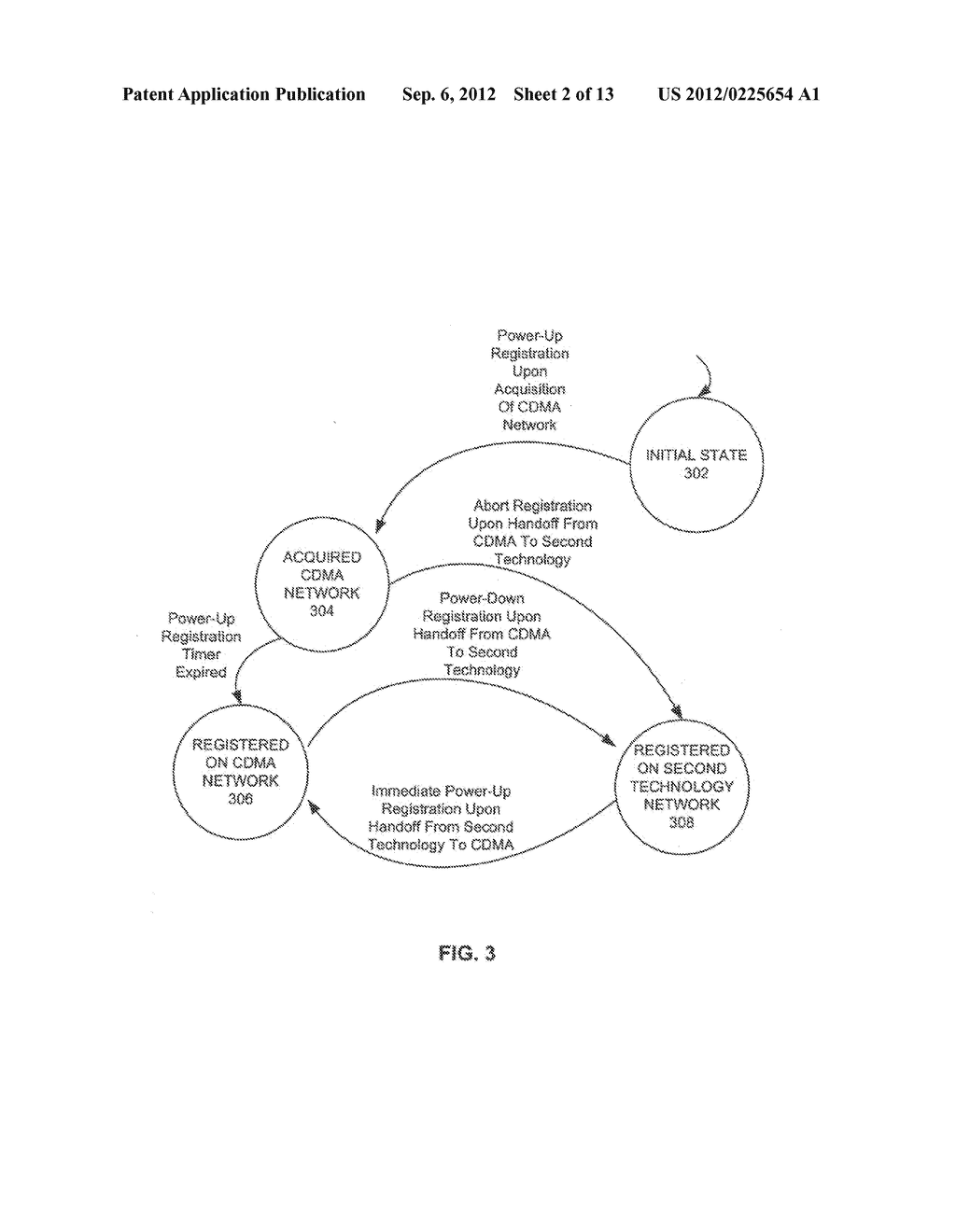 SYSTEM AND METHOD OF CONTROLLING REGISTRATION ON A MULTI-TECHNOLOGY     HANDSET - diagram, schematic, and image 03