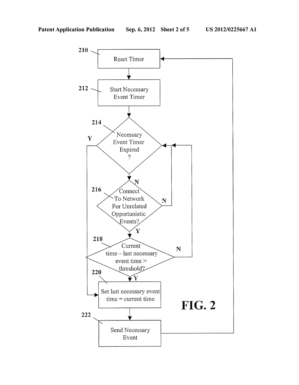 METHOD AND SYSTEM FOR COORDINATING NECESSARY RADIO TRANSMISSION EVENTS     WITH UNRELATED OPPORTUNISTIC EVENTS TO OPTIMIZE BATTERY LIFE AND NETWORK     RESOURCES - diagram, schematic, and image 03