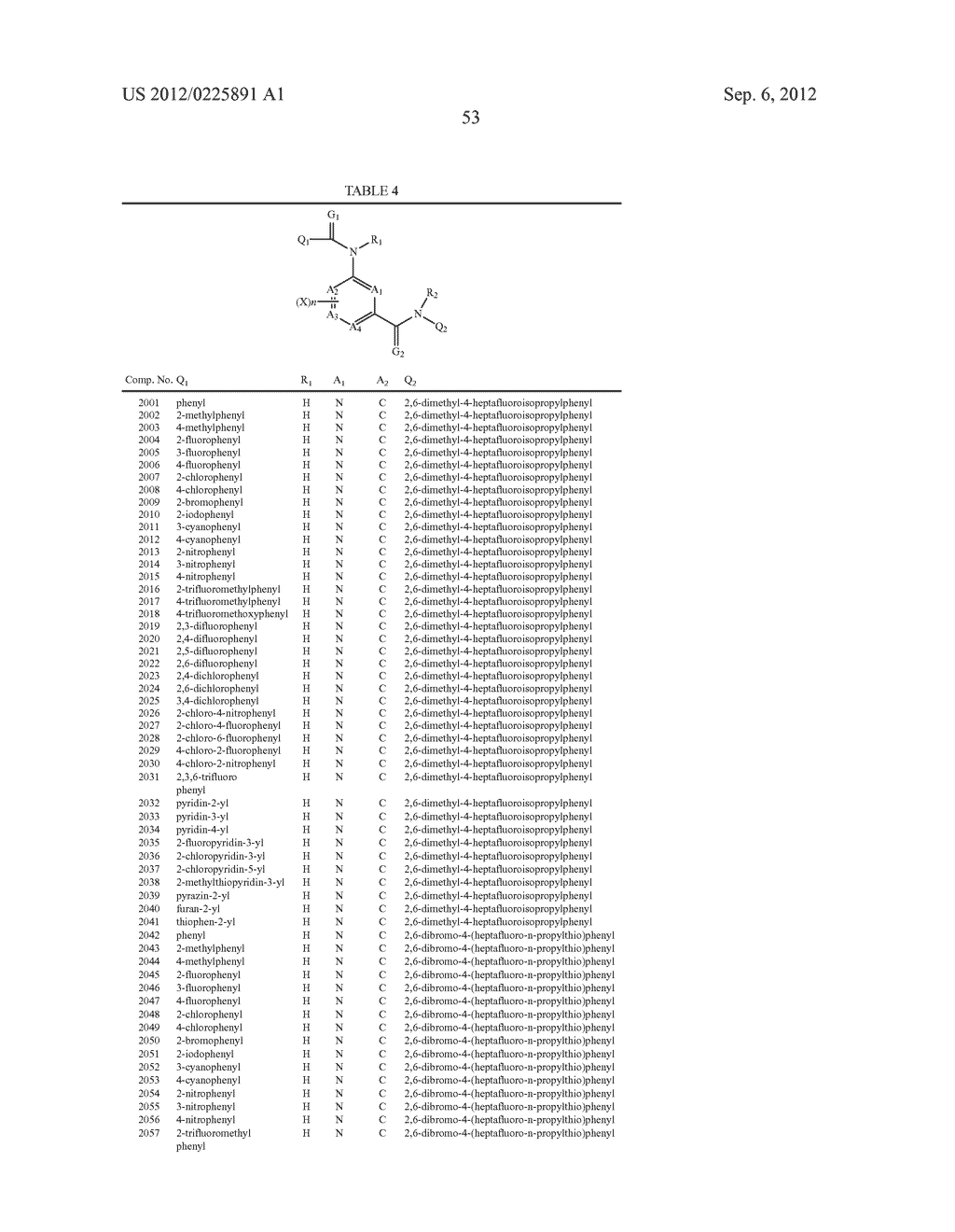 AMIDE DERIVATIVES, PROCESS FOR PREPARATION THEREOF AND USE THEREOF AS     INSECTICIDE - diagram, schematic, and image 54