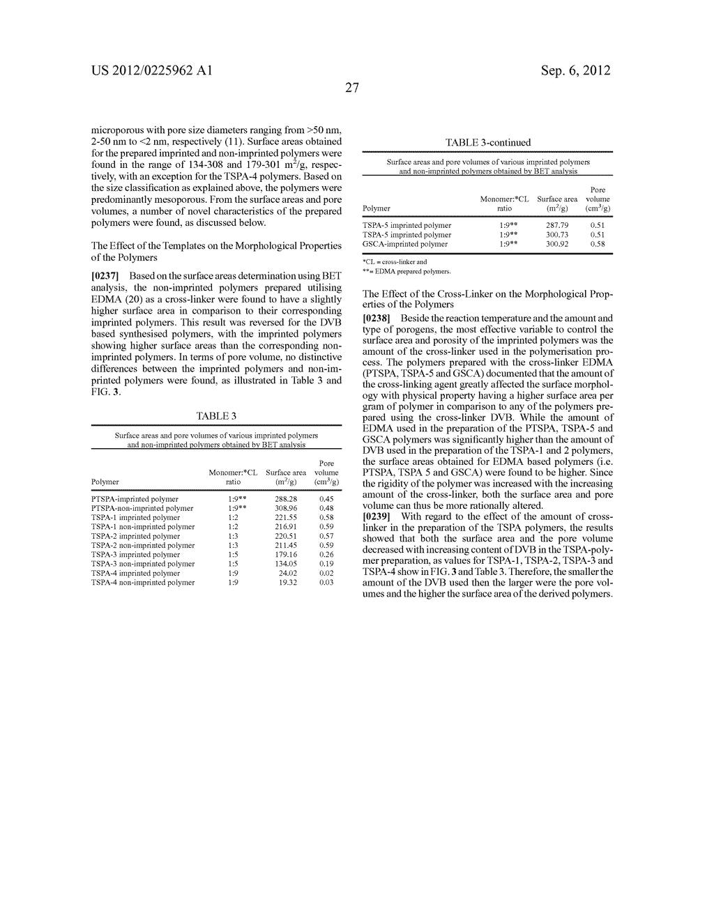 MOLECULARLY IMPRINTED POLYMERS, METHODS FOR THEIR PRODUCTION AND USES     THEREOF - diagram, schematic, and image 32