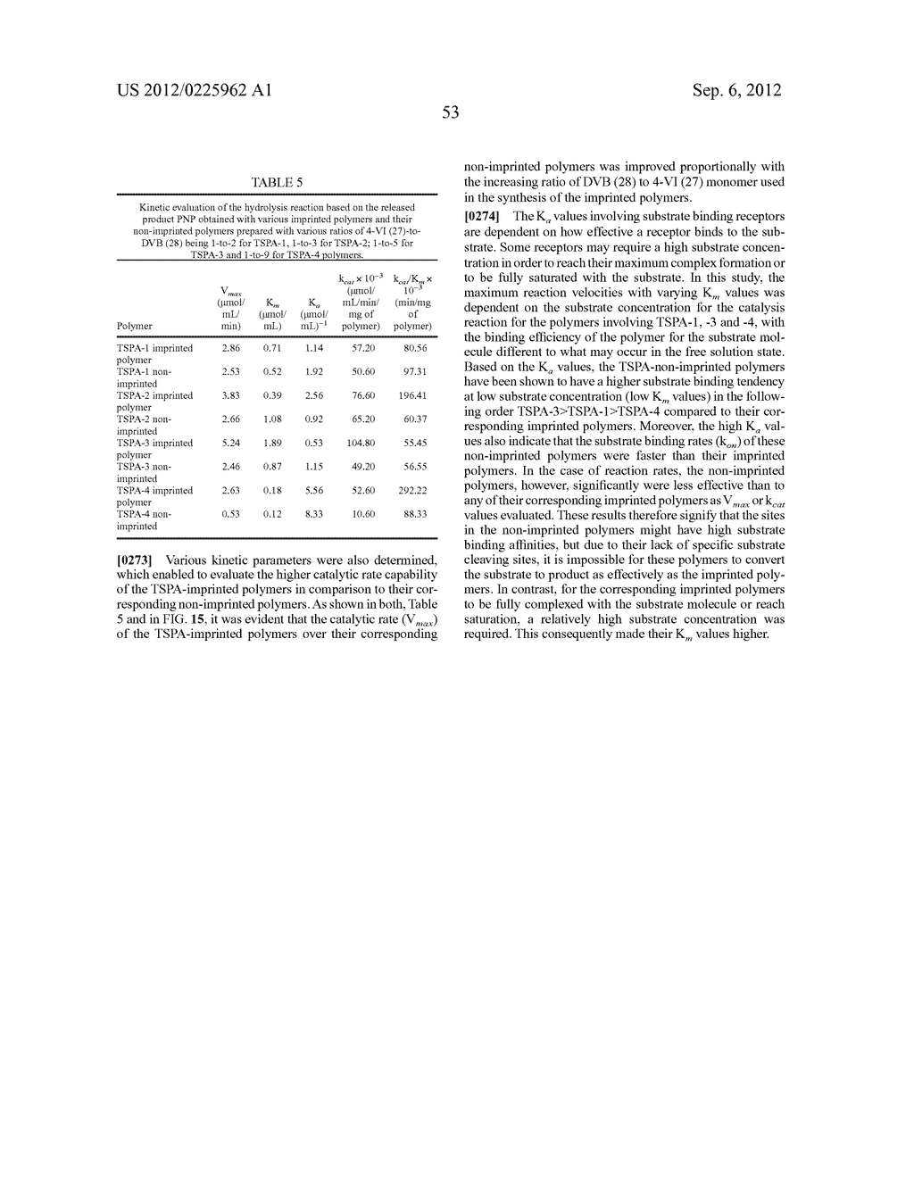 MOLECULARLY IMPRINTED POLYMERS, METHODS FOR THEIR PRODUCTION AND USES     THEREOF - diagram, schematic, and image 58