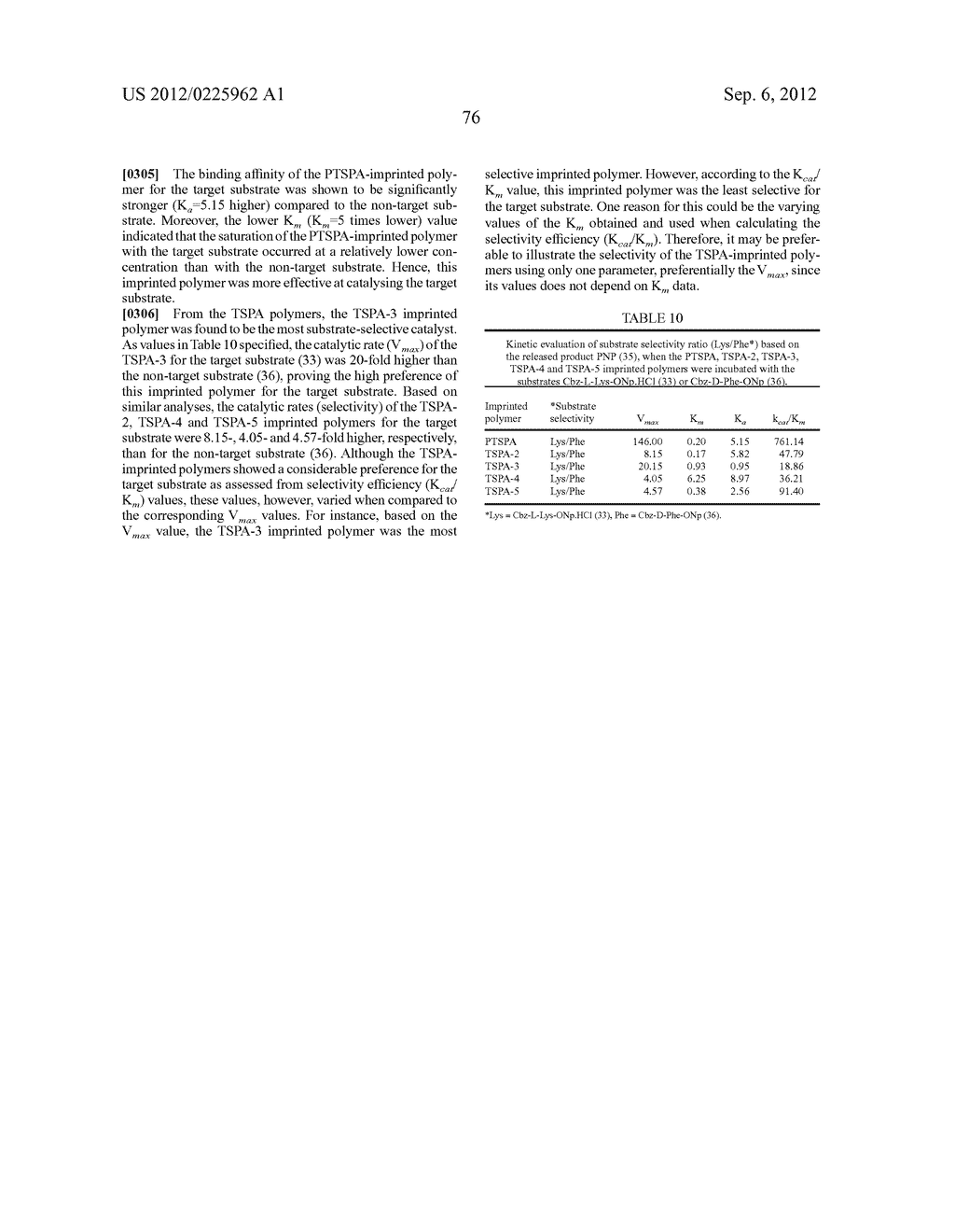 MOLECULARLY IMPRINTED POLYMERS, METHODS FOR THEIR PRODUCTION AND USES     THEREOF - diagram, schematic, and image 81
