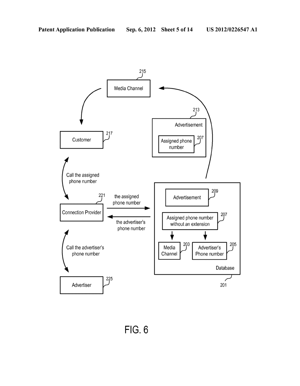 SYSTEMS AND METHODS TO PROVIDE COMMUNICATION CONNECTIONS VIA PARTNERS - diagram, schematic, and image 06