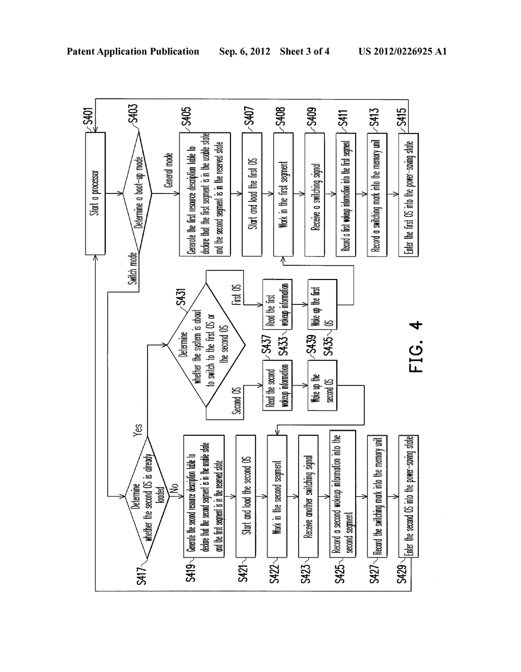 METHOD FOR SWITCHING OPERATING SYSTEM AND ELECTRONIC APPARATUS USING THE     SAME - diagram, schematic, and image 04