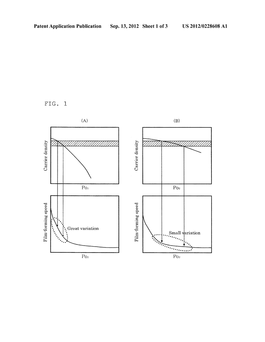 SPUTTERING TARGET AND THIN FILM TRANSISTOR EQUIPPED WITH SAME - diagram, schematic, and image 02