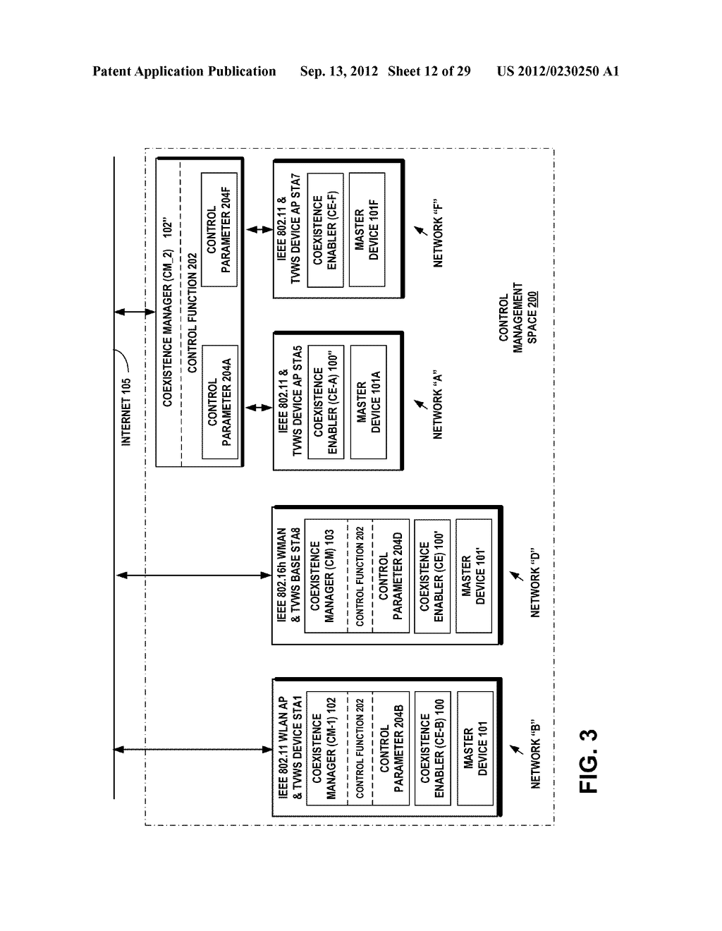 METHOD, APPARATUS AND COMPUTER PROGRAM FOR CONTROLLING COEXISTENCE BETWEEN     WIRELESS NETWORKS - diagram, schematic, and image 13