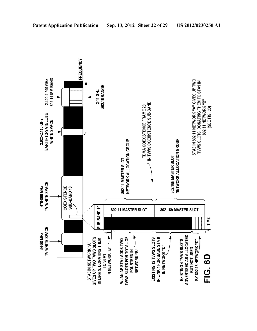 METHOD, APPARATUS AND COMPUTER PROGRAM FOR CONTROLLING COEXISTENCE BETWEEN     WIRELESS NETWORKS - diagram, schematic, and image 23