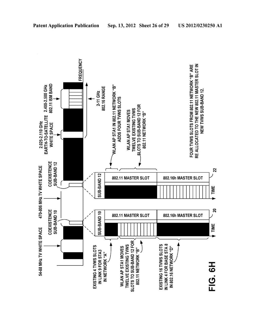 METHOD, APPARATUS AND COMPUTER PROGRAM FOR CONTROLLING COEXISTENCE BETWEEN     WIRELESS NETWORKS - diagram, schematic, and image 27