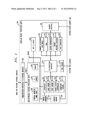 MULTI-THREADED PROCESSING WITH HARDWARE ACCELERATORS diagram and image