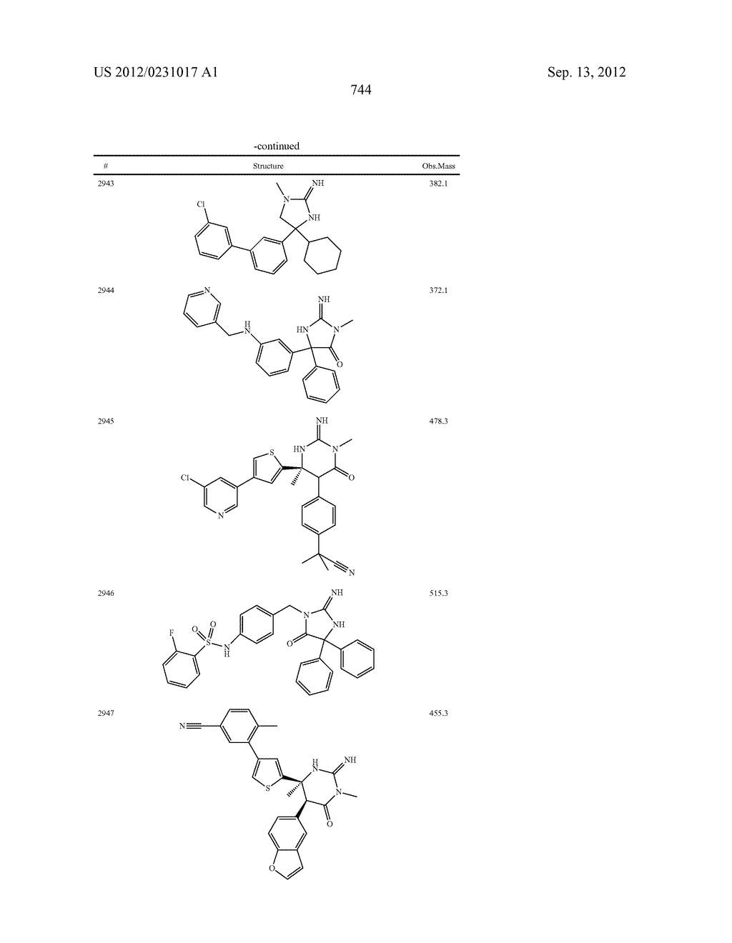 HETEROCYCLIC ASPARTYL PROTEASE INHIBITORS - diagram, schematic, and image 745